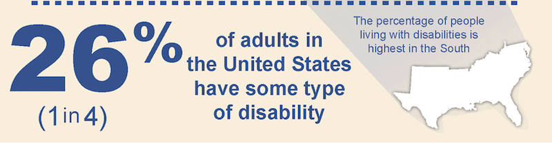 email accessibility stats