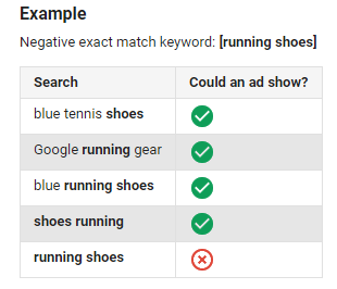 exact match negative keywords