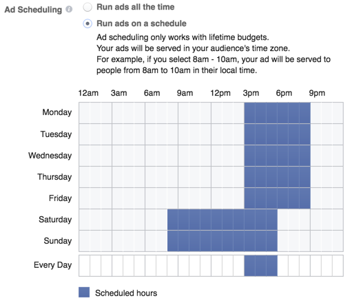 facebook ads for nonprofits ad scheduling