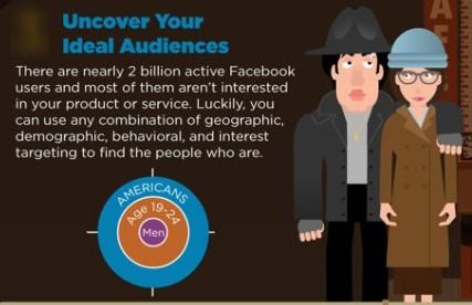Facebook audience targeting