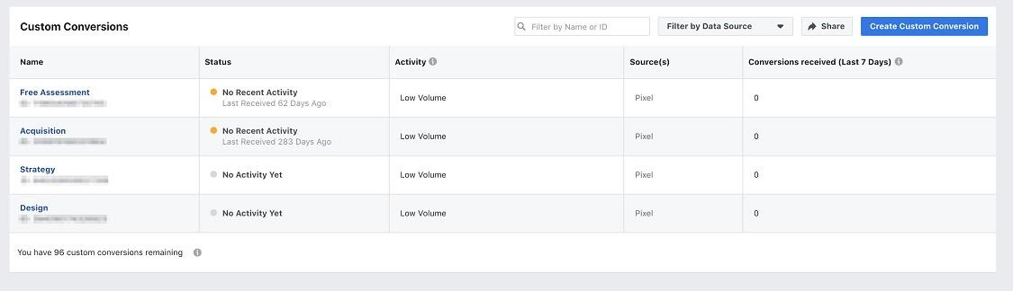 Facebook ads account audit custom conversions page