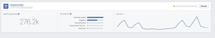 Facebook ads account audit pageview metrics