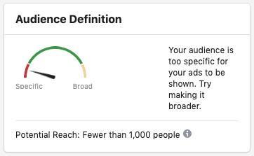 Tamanho do público-alvo dos anúncios do Facebook