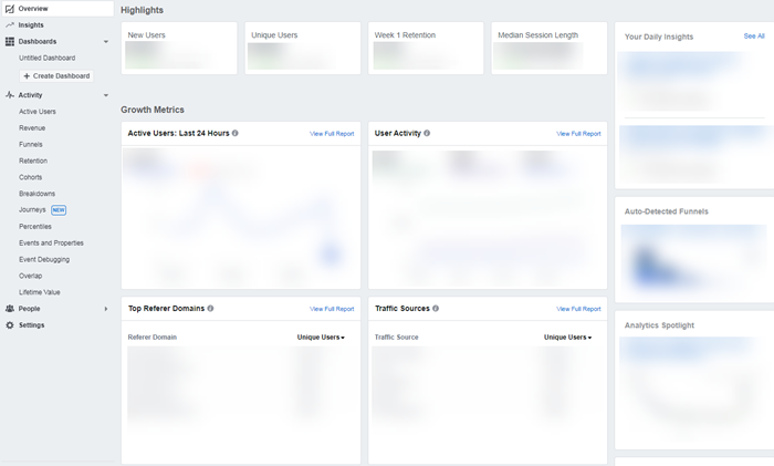 facebook analytics overview tab dashboards
