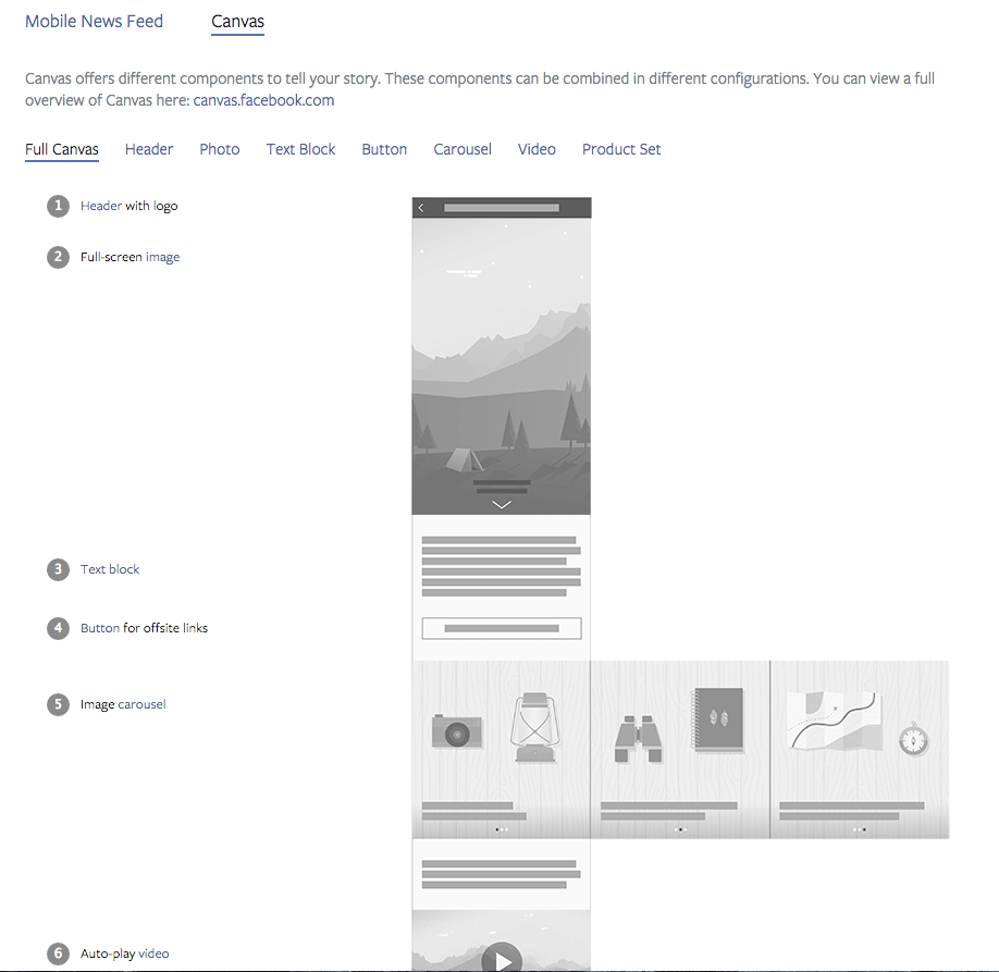 Facebook Canvas Ads Creation