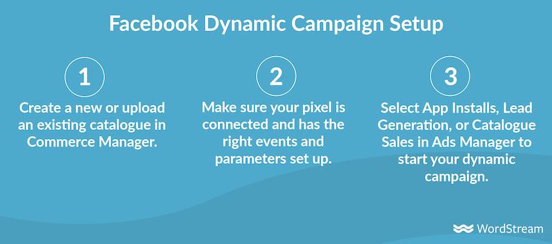 إعداد حملة فيسبوك ديناميكية