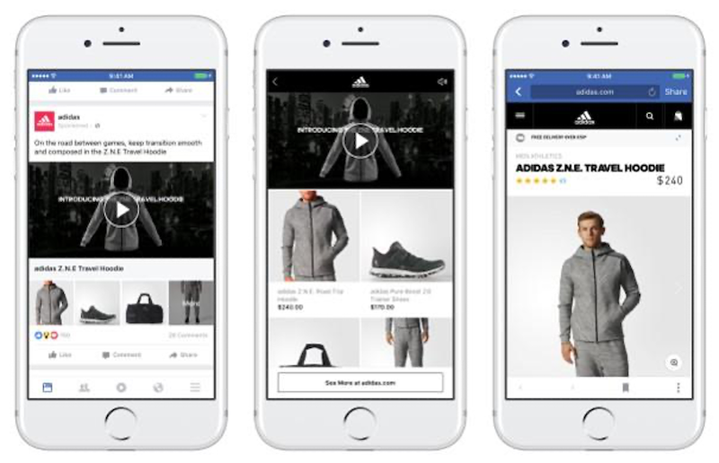 facebook dynamic product ads collection ads