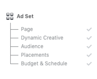 Facebook Lead Ads vs. Landing Pages Ad Set