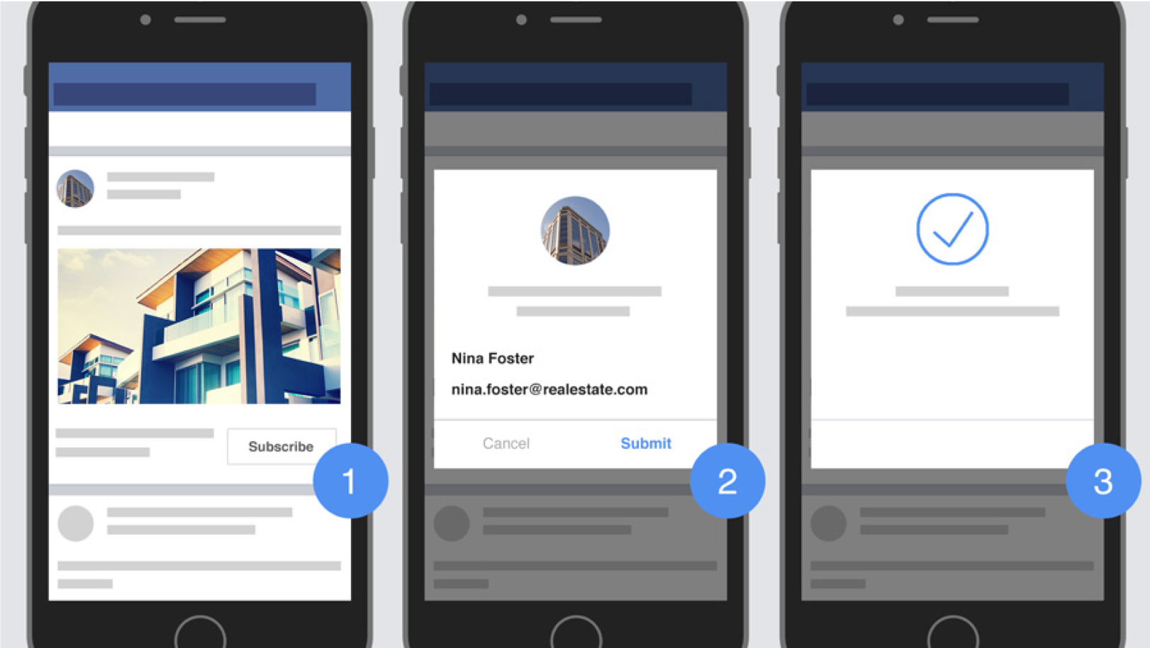 Facebook Lead Ads vs. Landing Pages
