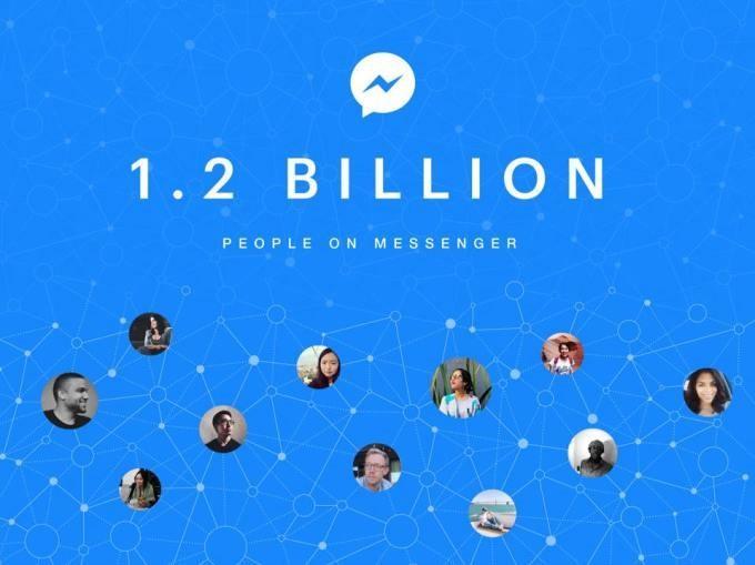 facebook messenger app marketing