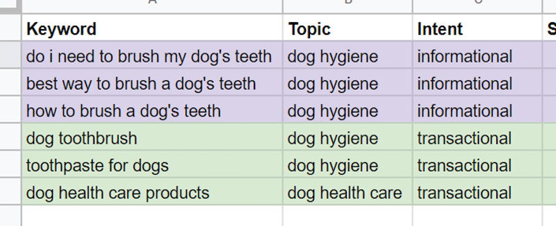 free-keyword-niche-finder-brush-dogs-teeth
