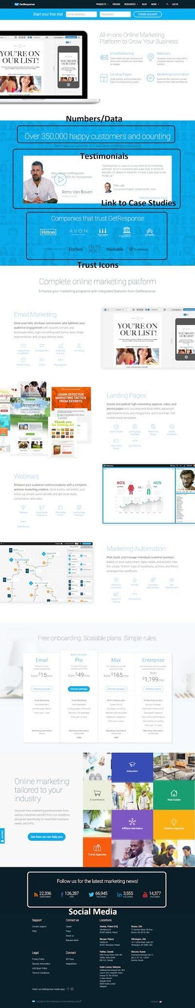 getresponse homepage design