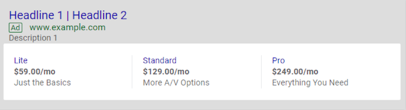 google ads price extensions test two pricing tiers against each other