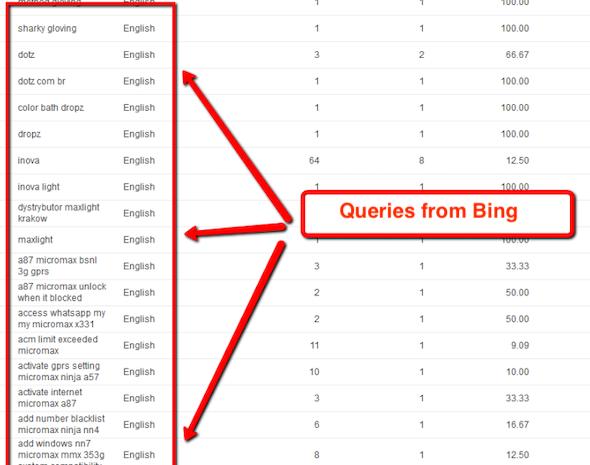 你需要知道什么是谷歌降低搜索词的可见性报告