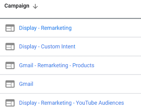 google display network mistakes segment campaigns