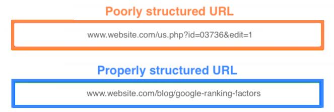 estrutura do URL dos fatores de classificação do google