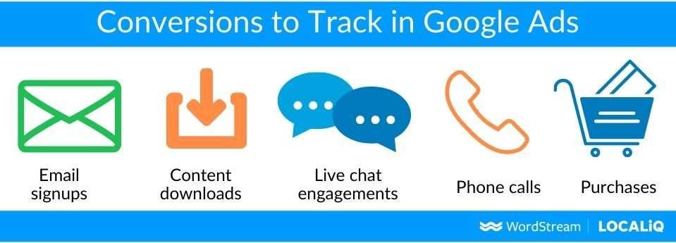 events to track with google ads conversion tracking