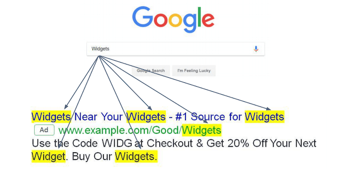 example of keyword stuffing in a google ad