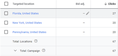 google ads geotargeting—bid adjustments by location