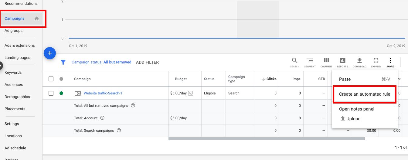 Google Ads Holiday Automation