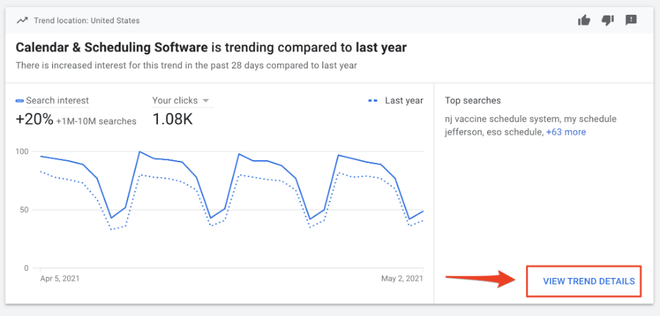 view trend details button on google ads insights page