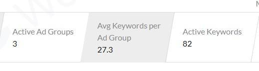 Problemas de anuncios de Google hinchados grupos de anuncios