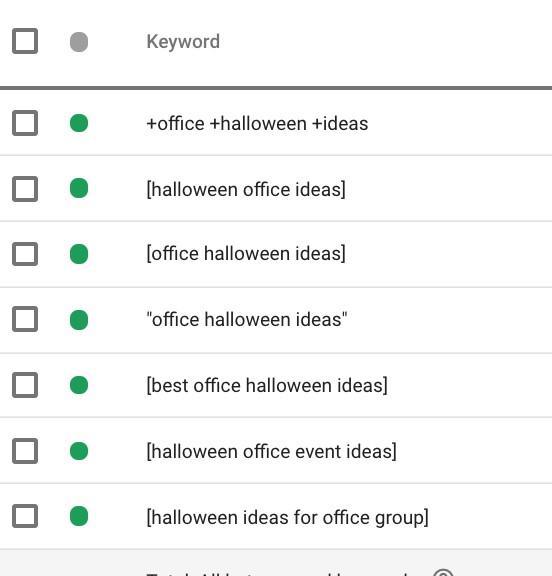 Google Ads mistakes keywords list