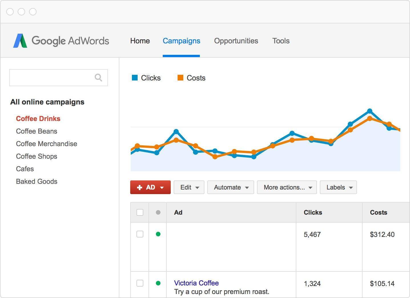 data-trends-google-ads-scripts