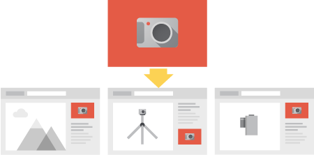 google display network ad formats and placements