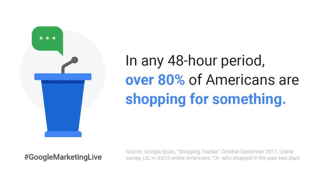 Google Marketing Live Statistics Shopping