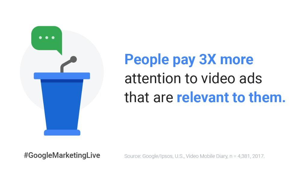 Google Marketing Live Statistics Video Ads