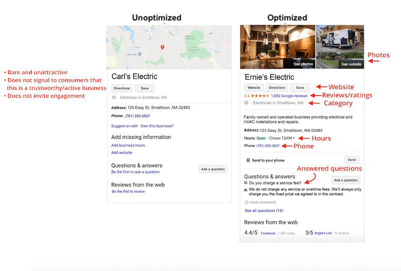 google my business optimization complete listing vs incomplete listing