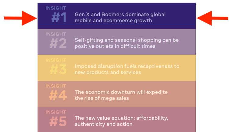 如何利用付费社交在2020年实现假日电子商务的成功?