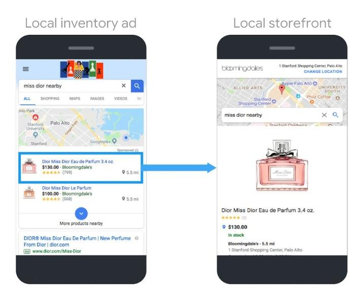 holiday-marketing-tips-google-local-inventory-ads