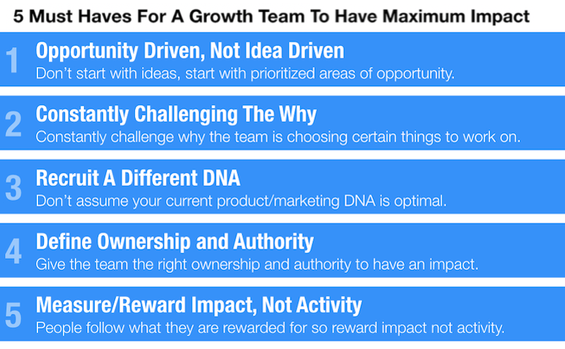 how to create a growth plan maximum impact