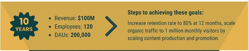 制定切实可行的增长战略的5个步骤