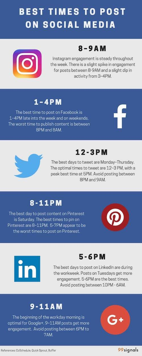 how to become a social media influencer best times to post