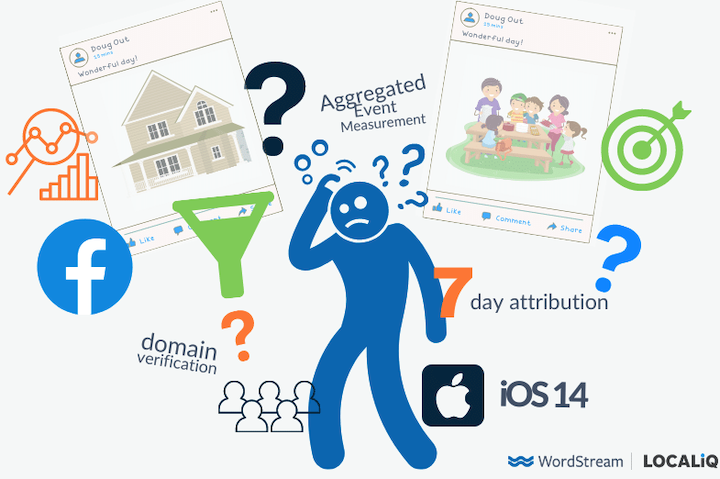 5 Steps to Keep Your Facebook Ads Working in iOS 14