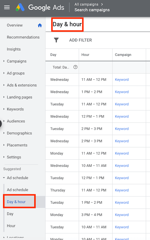google ads scheduling day and hour tab