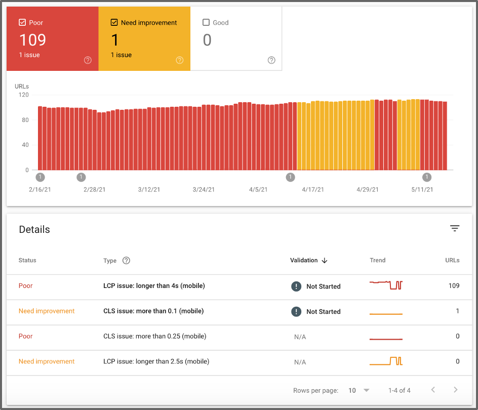 how to use google search console low quality pages detected
