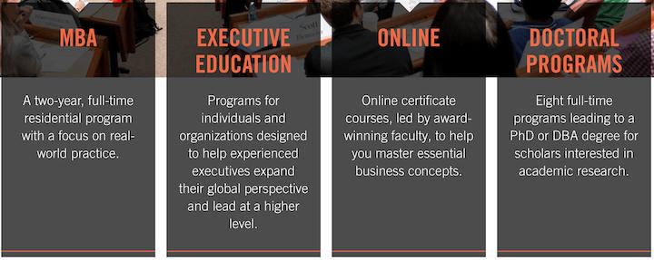example of copy that sells—harvard business school copywriting