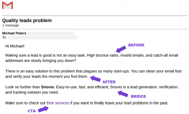 example of copy that sells—before-after-bridge copywriting formula in an email
