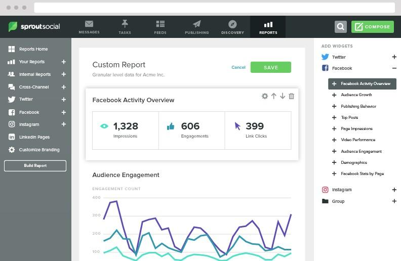 business intelligence instagram