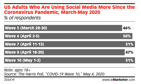 Instagram demographics that matter to social media marketers in 2021 social media increase