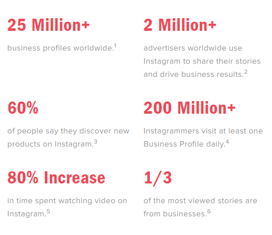 instagram-marketing-basic-stats