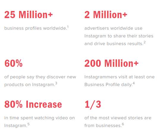 instagram demographics 13 impressive statistics about instagram users 11 Instagram Marketing Tips For Brands In 2019 Wordstream