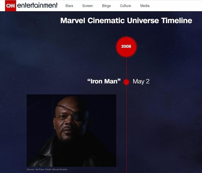 interactive content example: CNN's Marvel Timeline
