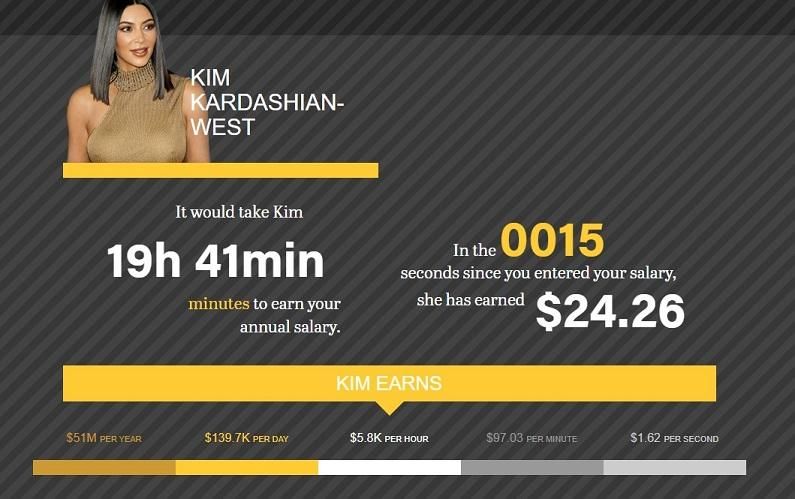 interactive content example: Missy Empire's You vs. the Kardashians