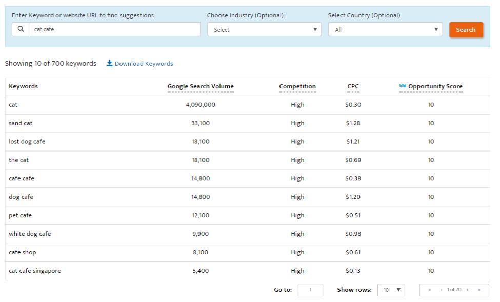 internet-search-keyword-list