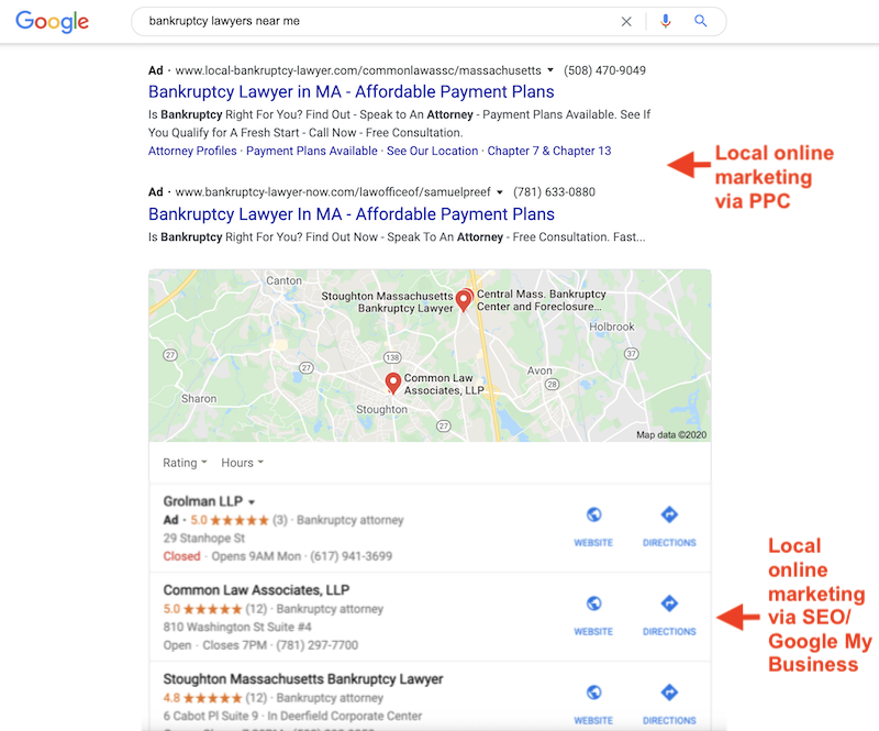 is google ads right for me-local online marketing